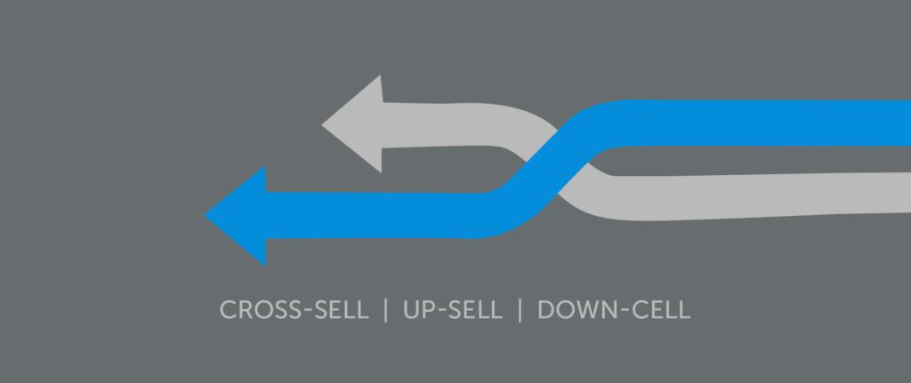 O que é Cross-sell, Up-sell e Down-sell? Entenda as diferenças!